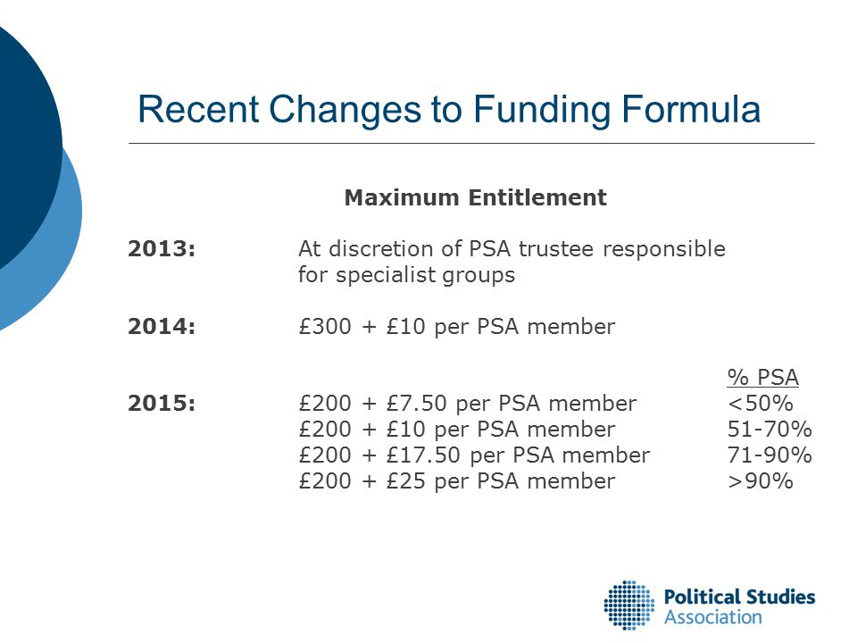 Recent Changes to Funding Formula Maximum Entitlement 2013:At discretion of PSA trustee responsible for specialist groups 2014:£300 + £10 per PSA member % PSA 2015:£200 + £7.50 per PSA member <50% £200 + £10 per PSA member51-70% £200 + £17.50 per PSA member71-90% £200 + £25 per PSA member>90%