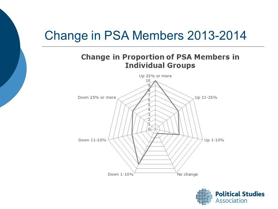 Change in PSA Members 2013-2014