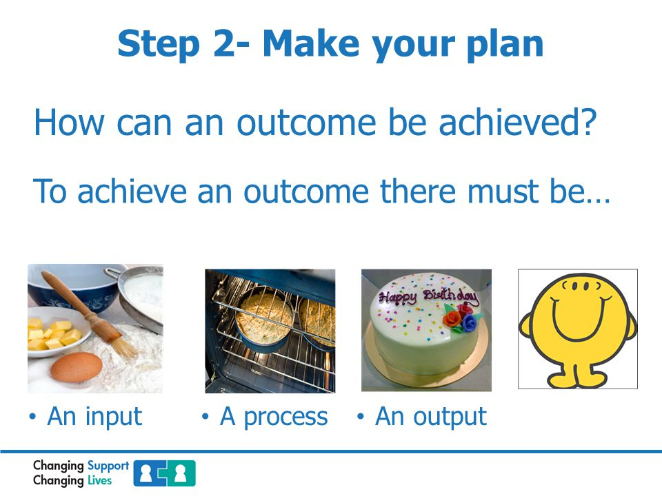 How can an outcome be achieved? To achieve an outcome there must be… An input A process An output Step 2- Make your plan