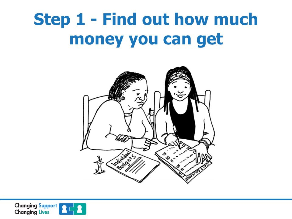 Step 1 - Find out how much money you can get