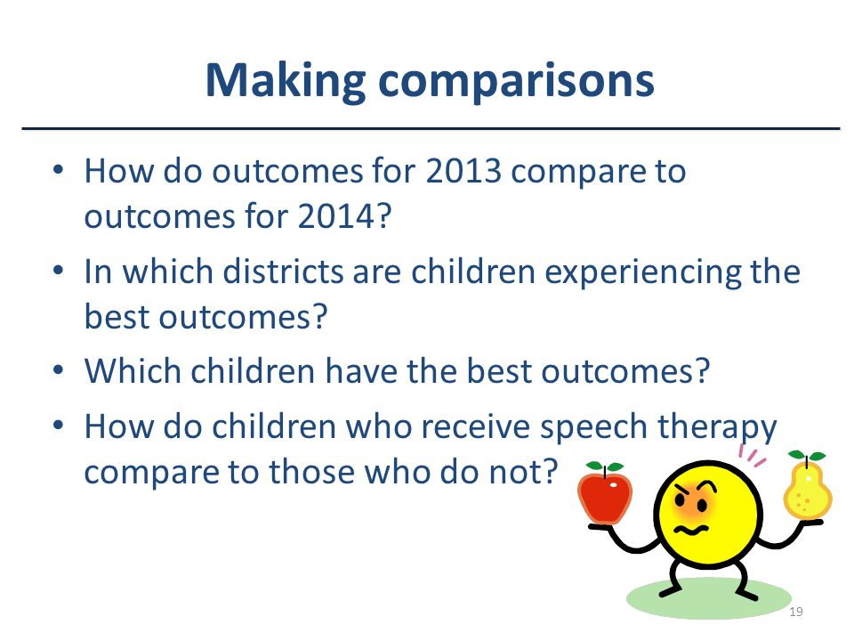 19 Making comparisons How do outcomes for 2013 compare to outcomes for 2014.