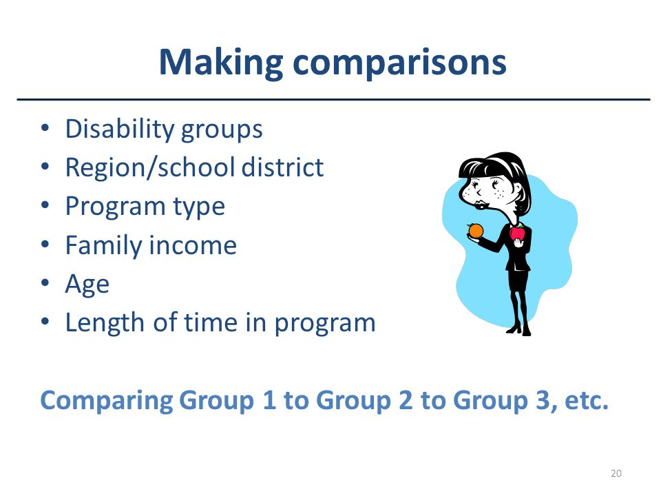 20 Making comparisons Disability groups Region/school district Program type Family income Age Length of time in program Comparing Group 1 to Group 2 to Group 3, etc.