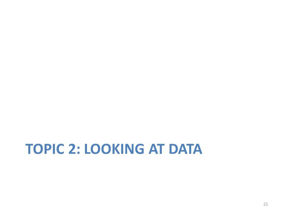 25 TOPIC 2: LOOKING AT DATA