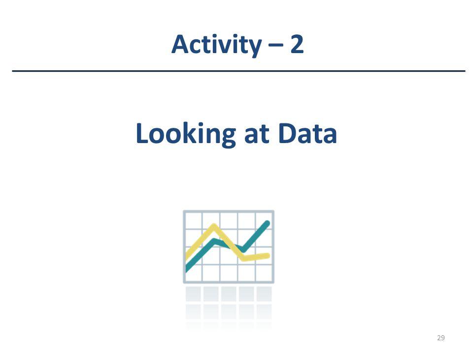 29 Activity – 2 Looking at Data