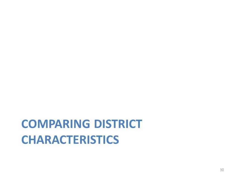 30 COMPARING DISTRICT CHARACTERISTICS
