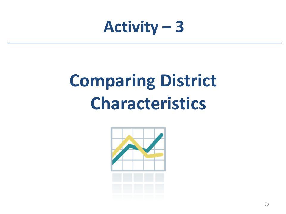 33 Activity – 3 Comparing District Characteristics