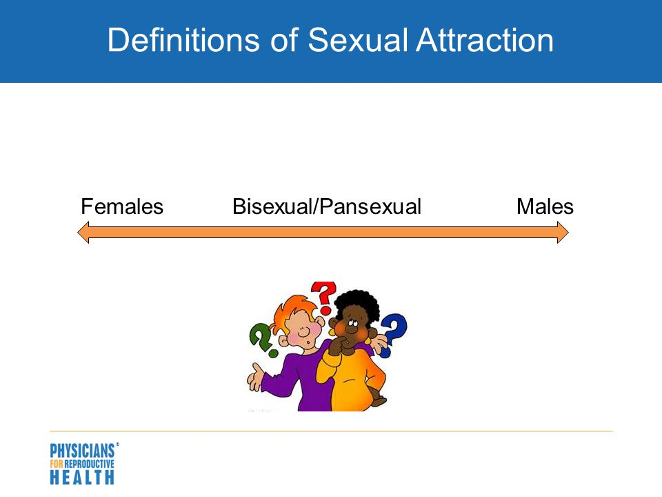  Definitions of Sexual Attraction Females Bisexual/Pansexual Males