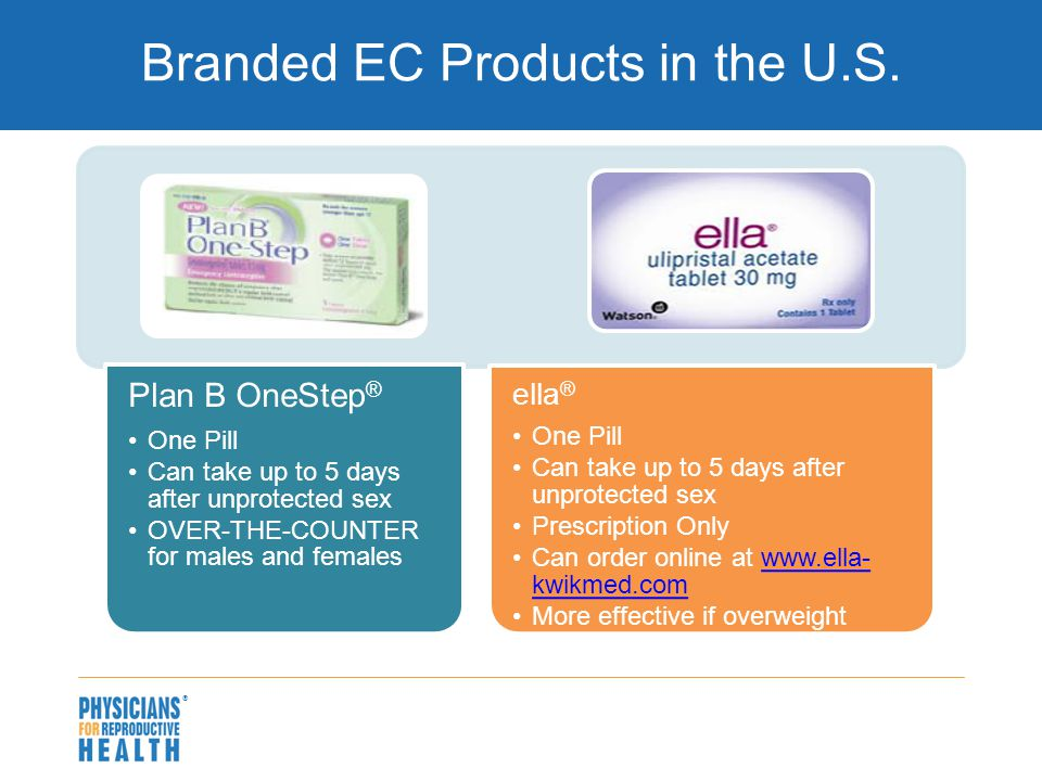  Branded EC Products in the U.S. Plan B OneStep ® One Pill Can take up to 5 days after unprotected sex OVER-THE-COUNTER for males and females ella ®