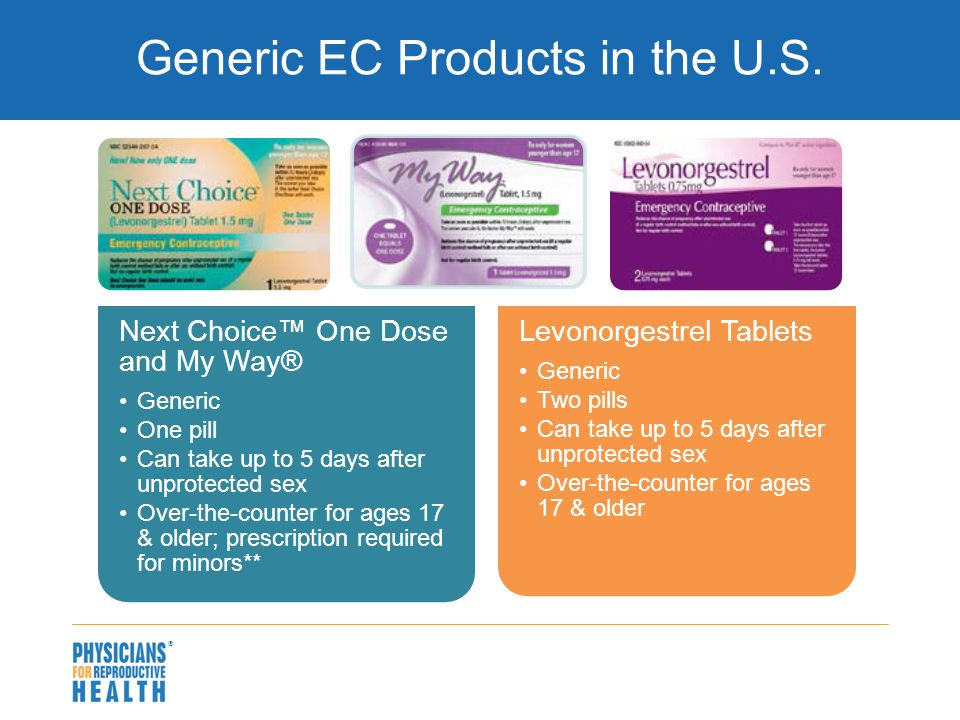  Generic EC Products in the U.S. Next Choice™ One Dose and My Way® Generic One pill Can take up to 5 days after unprotected sex Over-the-counter for