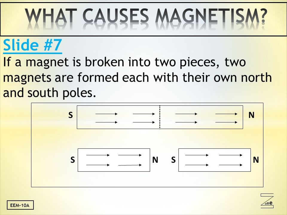 oneone Slide #7 If a magnet is broken into two pieces, two magnets are formed each with their own north and south poles.