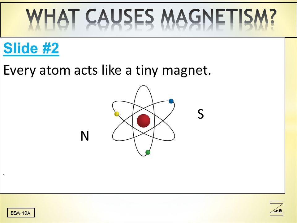 oneone Slide #2 Every atom acts like a tiny magnet. S N.