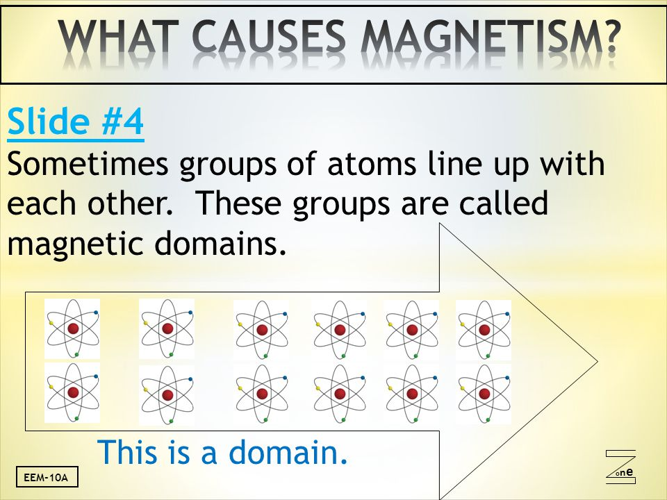 oneone Slide #5 A magnetic substance is not magnetized if the domains point in random directions.