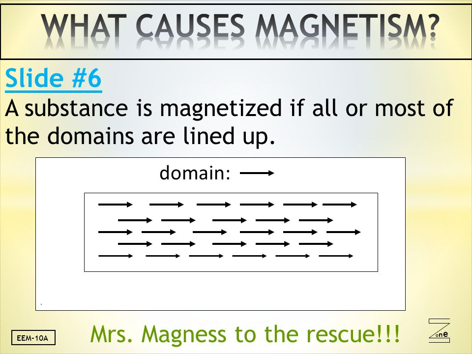 oneone Slide #6 A substance is magnetized if all or most of the domains are lined up.
