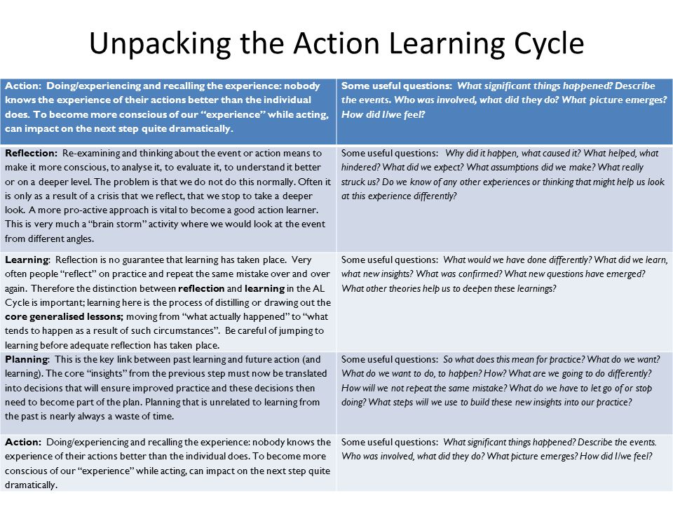 Unpacking the Action Learning Cycle Action: Doing/experiencing and recalling the experience: nobody knows the experience of their actions better than the individual does.