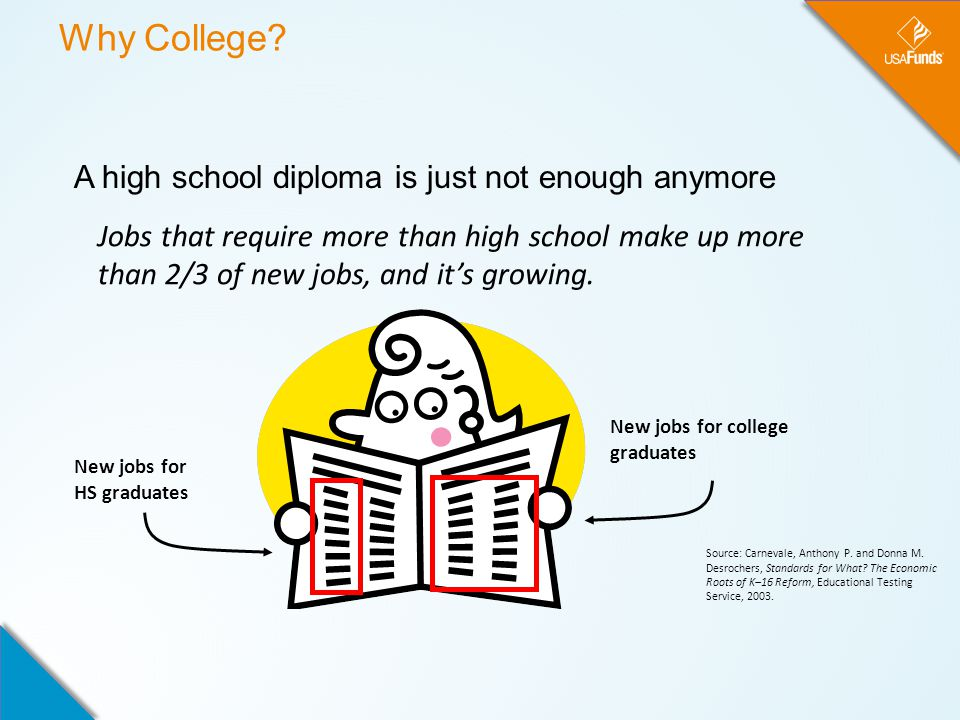 Why College? Postsecondary education creates more job stability 8.3 7.7 6.8 6.2 4.5