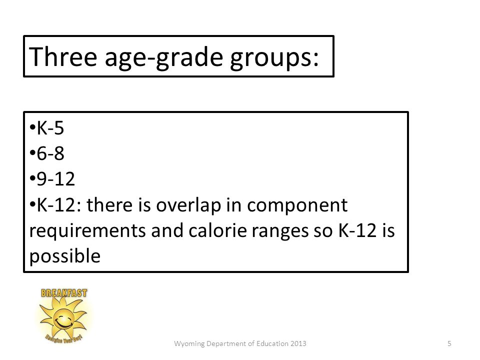 K-5 6-8 9-12 K-12: there is overlap in component requirements and calorie ranges so K-12 is possible Three age-grade groups: 5Wyoming Department of Education 2013