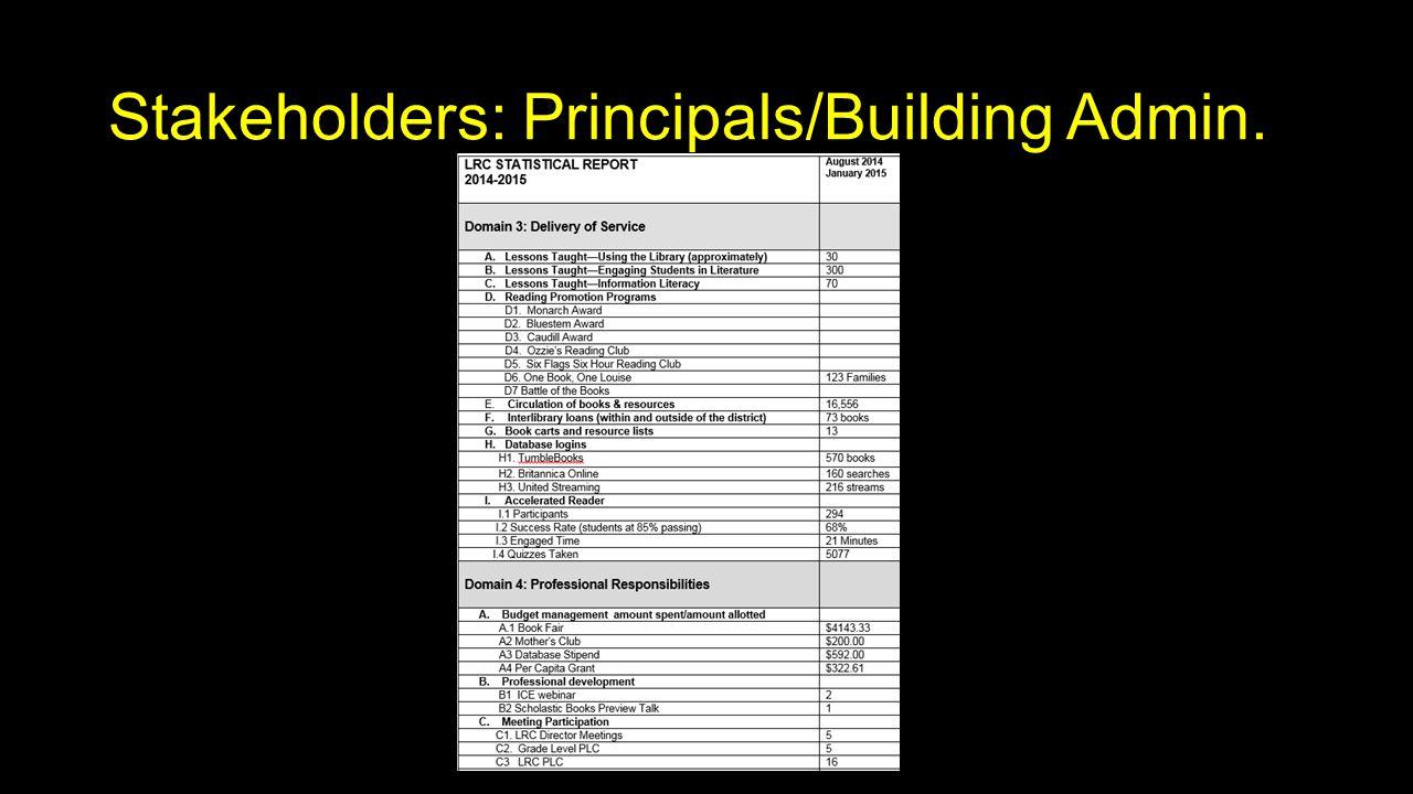 Stakeholders: Principals/Building Admin.