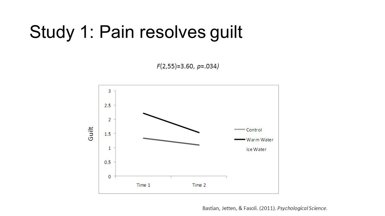 Study 1: Pain resolves guilt Bastian, Jetten, & Fasoli. (2011). Psychological Science. Guilt F(2,55)=3.60, p=.034)