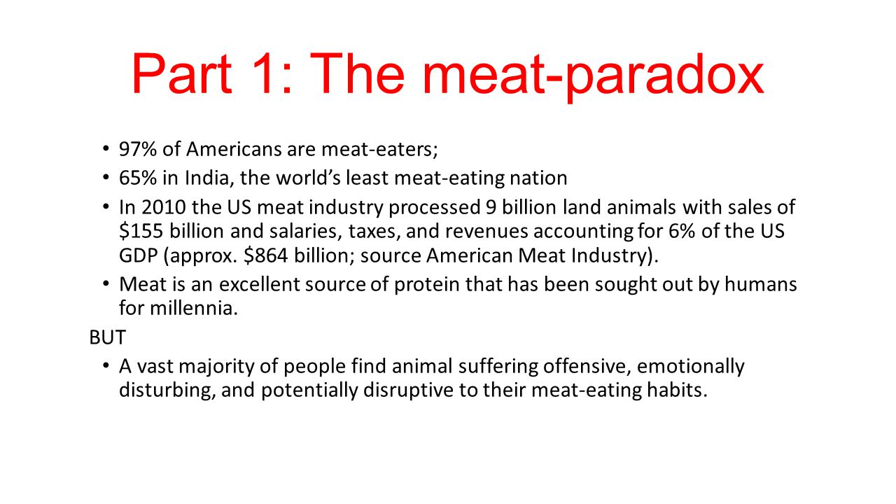 Part 1: The meat-paradox 97% of Americans are meat-eaters; 65% in India, the world's least meat-eating nation In 2010 the US meat industry processed 9 billion land animals with sales of $155 billion and salaries, taxes, and revenues accounting for 6% of the US GDP (approx.