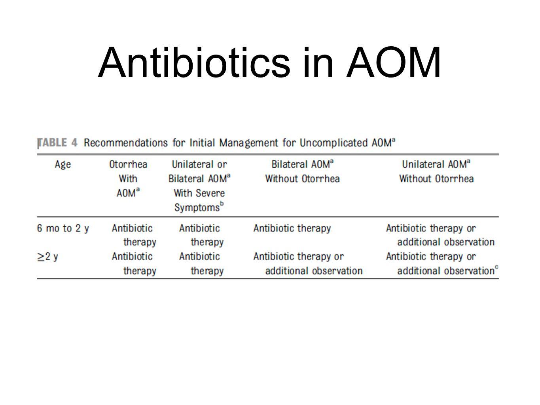 Antibiotics in AOM