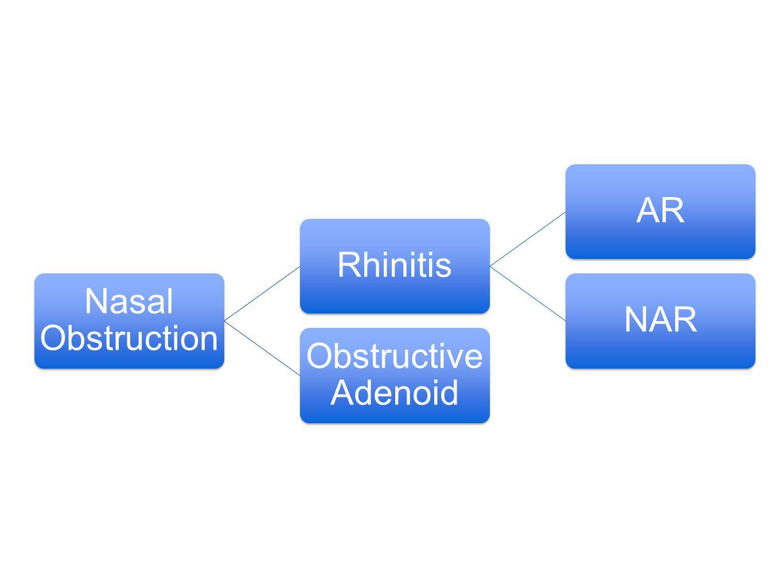 Nasal Obstruction RhinitisARNAR Obstructive Adenoid