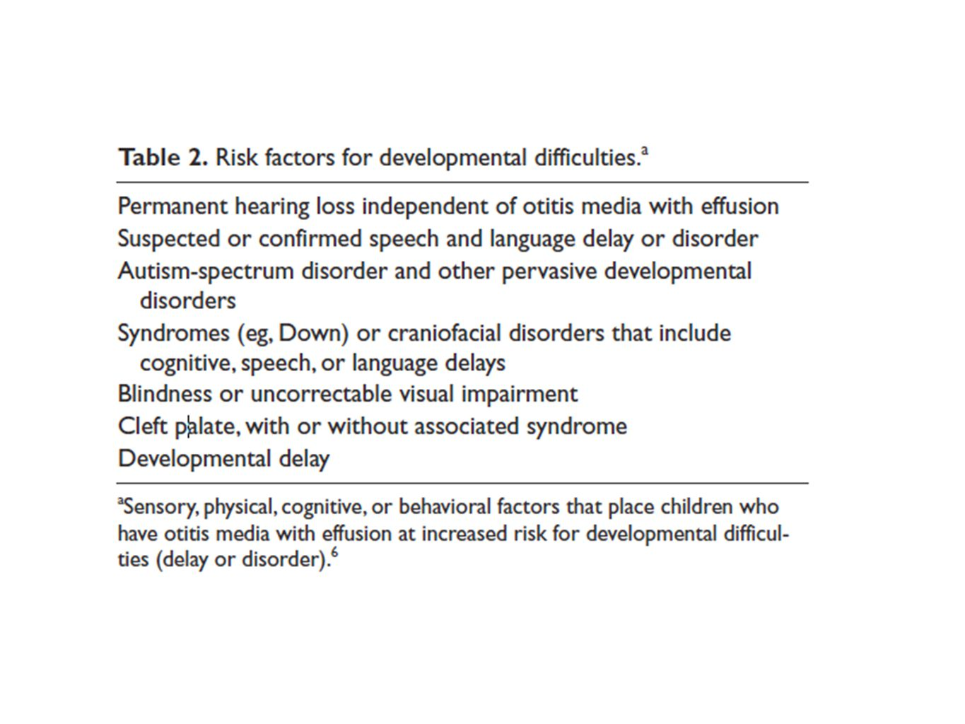 When Not To Diagnose AOM Children who do not have MEE