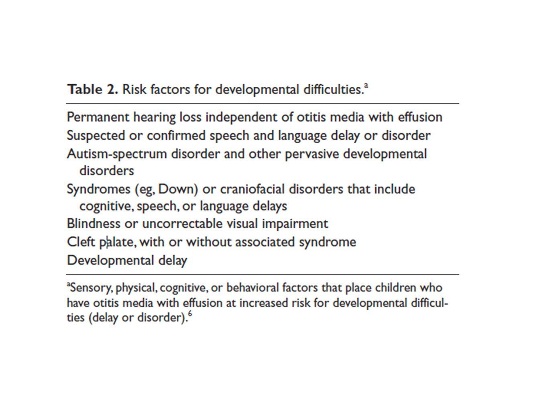 What are the Diagnostic Criteria for AOM.A). Bulging TM B).