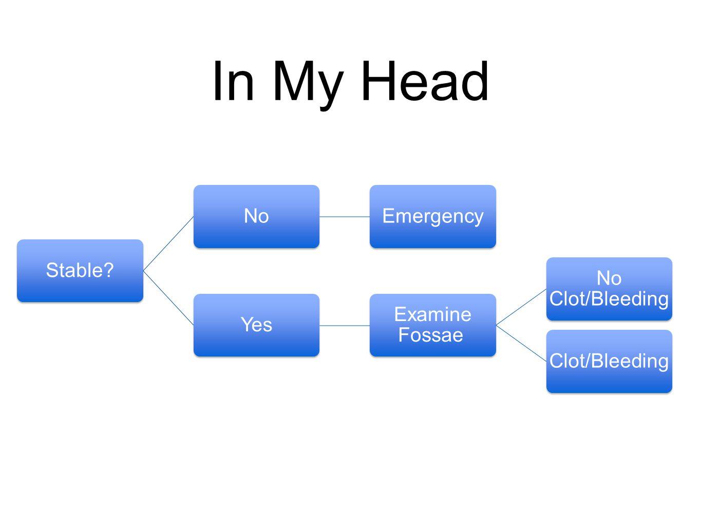 In My Head Stable?NoEmergencyYes Examine Fossae No Clot/Bleeding Clot/Bleeding