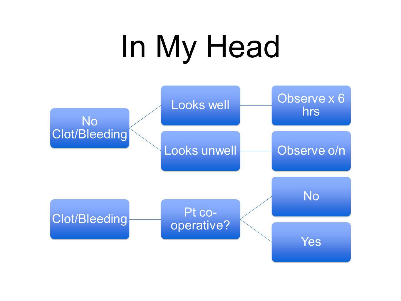 In My Head No Clot/Bleeding Looks well Observe x 6 hrs Looks unwellObserve o/nClot/Bleeding Pt co- operative? NoYes