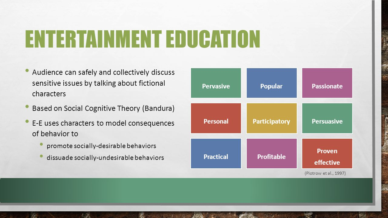 ENTERTAINMENT EDUCATION Audience can safely and collectively discuss sensitive issues by talking about fictional characters Based on Social Cognitive Theory (Bandura) E-E uses characters to model consequences of behavior to promote socially-desirable behaviors dissuade socially-undesirable behaviors PervasivePopular Passionat e Personal Participat ory Persuasiv e PracticalProfitable Proven effective (Piotrow et al., 1997)