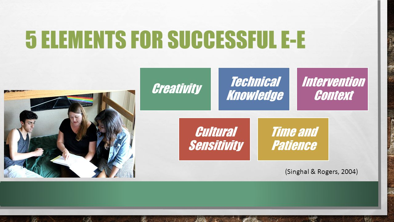 5 ELEMENTS FOR SUCCESSFUL E-E Creativity Technical Knowledge Intervention Context Cultural Sensitivity Time and Patience (Singhal & Rogers, 2004)