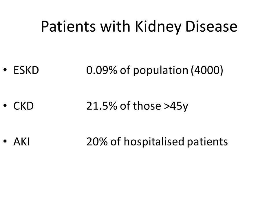 ESKD Patients 31/12/13 (total patients under governance of 11 Parent Units)