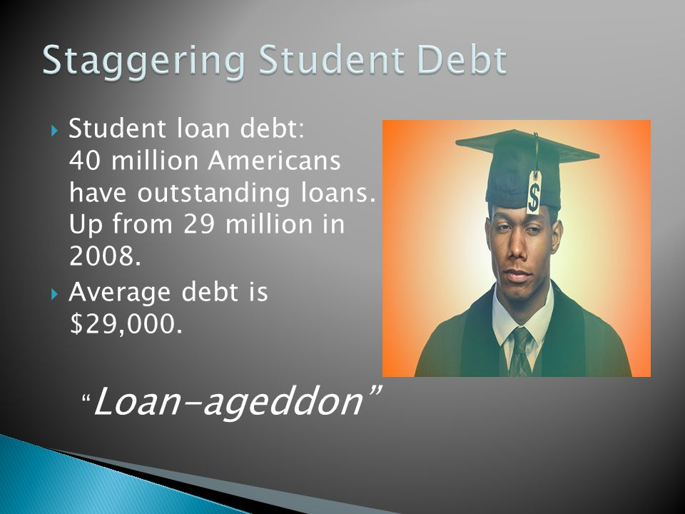  Student loan debt: 40 million Americans have outstanding loans.
