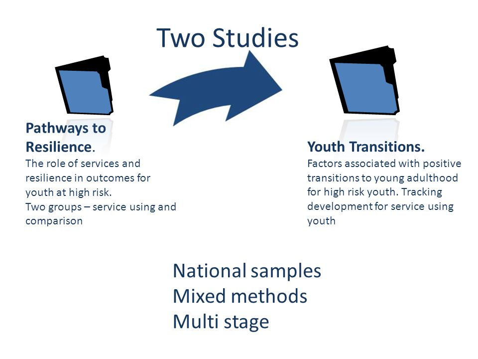 Two Studies National samples Mixed methods Multi stage Pathways to Resilience. The role of services and resilience in outcomes for youth at high risk.