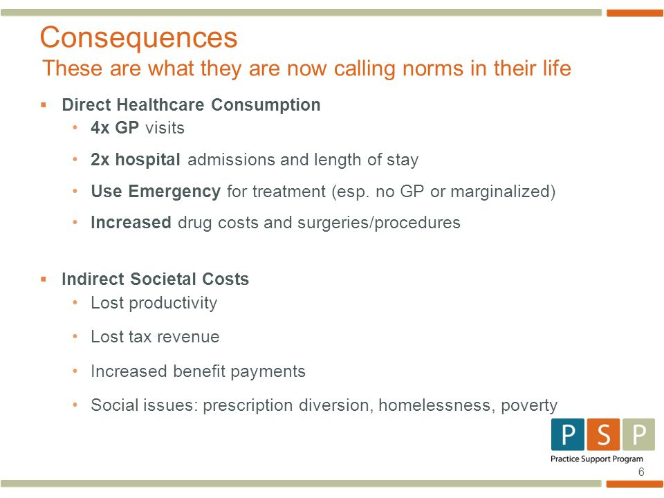 6  Direct Healthcare Consumption 4x GP visits 2x hospital admissions and length of stay Use Emergency for treatment (esp.