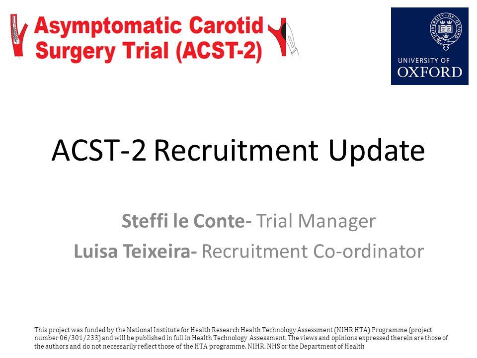 ACST-2 recruitment to date… ACST-2 recruitment to date:1576