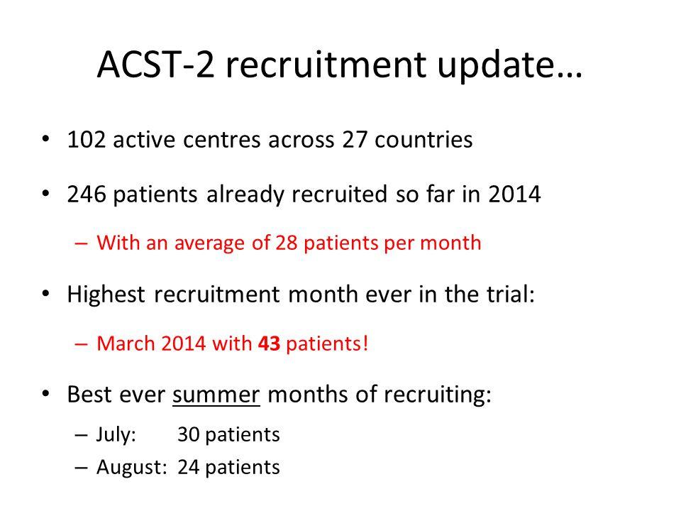Cumulative recruitment Please visit the ACST-2 website to view each centre's individual recruitment