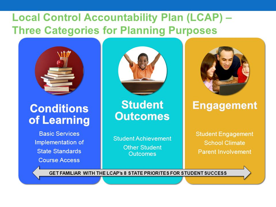 Local Control Accountability Plan (LCAP) – Three Categories for Planning Purposes GET FAMILIAR WITH THE LCAP's 8 STATE PRIORITES FOR STUDENT SUCCESS