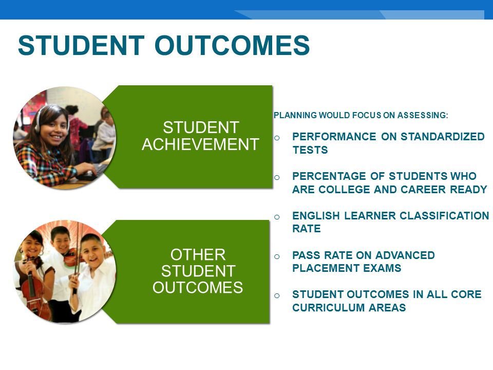 STUDENT OUTCOMES STUDENT ACHIEVEMENT OTHER STUDENT OUTCOMES PLANNING WOULD FOCUS ON ASSESSING: o PERFORMANCE ON STANDARDIZED TESTS o PERCENTAGE OF STUDENTS WHO ARE COLLEGE AND CAREER READY o ENGLISH LEARNER CLASSIFICATION RATE o PASS RATE ON ADVANCED PLACEMENT EXAMS o STUDENT OUTCOMES IN ALL CORE CURRICULUM AREAS