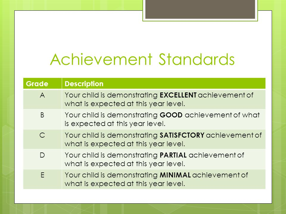 Achievement Standards  Achievement Standards describe what a student should be able to know, do and understand at the end of a year.