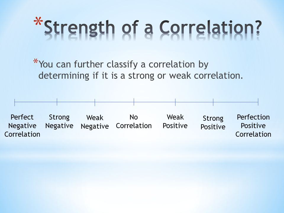 * You can further classify a correlation by determining if it is a strong or weak correlation.