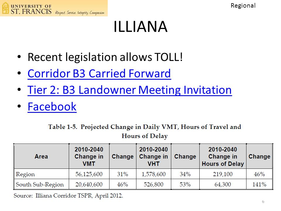 ILLIANA 6 Regional Recent legislation allows TOLL! Corridor B3 Carried Forward Tier 2: B3 Landowner Meeting Invitation Facebook