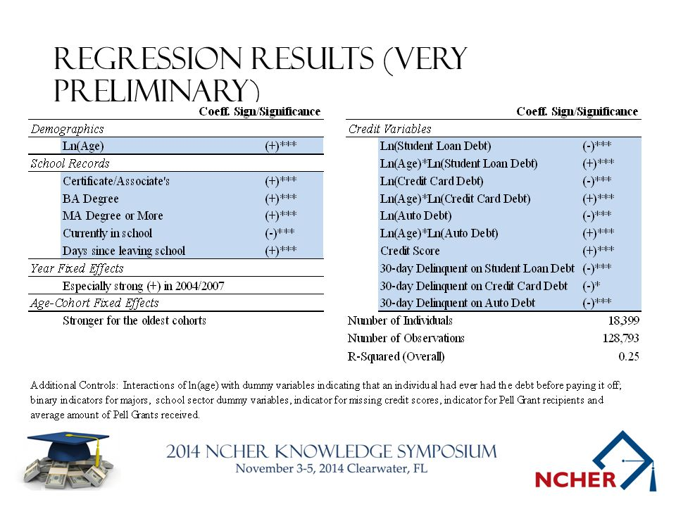 Regression results (very preliminary)