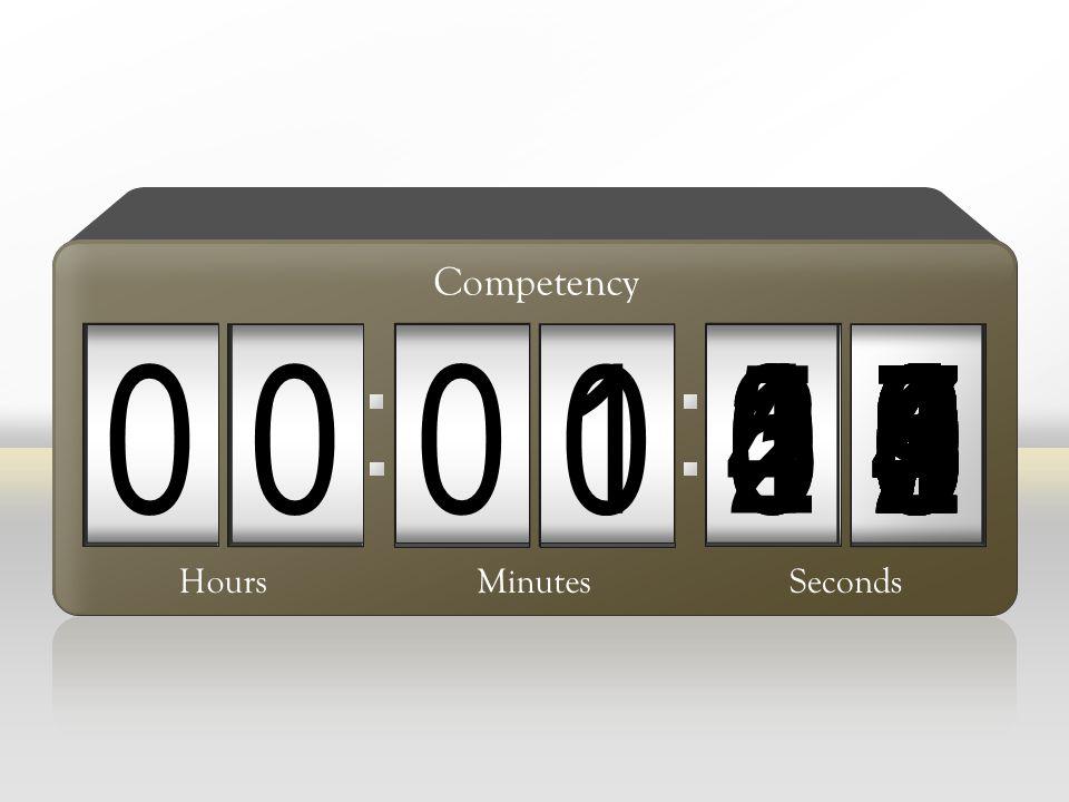 090 00 1 876543215 0 004987654321039876543210987654321021987654321098765432100 HoursMinutesSeconds Competency