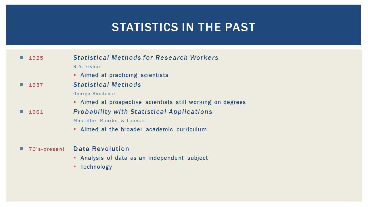 GROWTH (AP STATISTICS EXAMINEES) AP Statistics Examinees YearStudents 19977,667 199815,486 199925,240 200034,118 200141,034 200249,824 200358,230 200465,878 200576,786 200688,237 200798,033 2008108,284 2009116,876 2010109,609 2011120,128 2012152,750