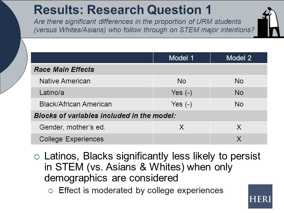 Results: Research Question 1 Are there significant differences in the proportion of URM students (versus Whites/Asians) who follow through on STEM maj
