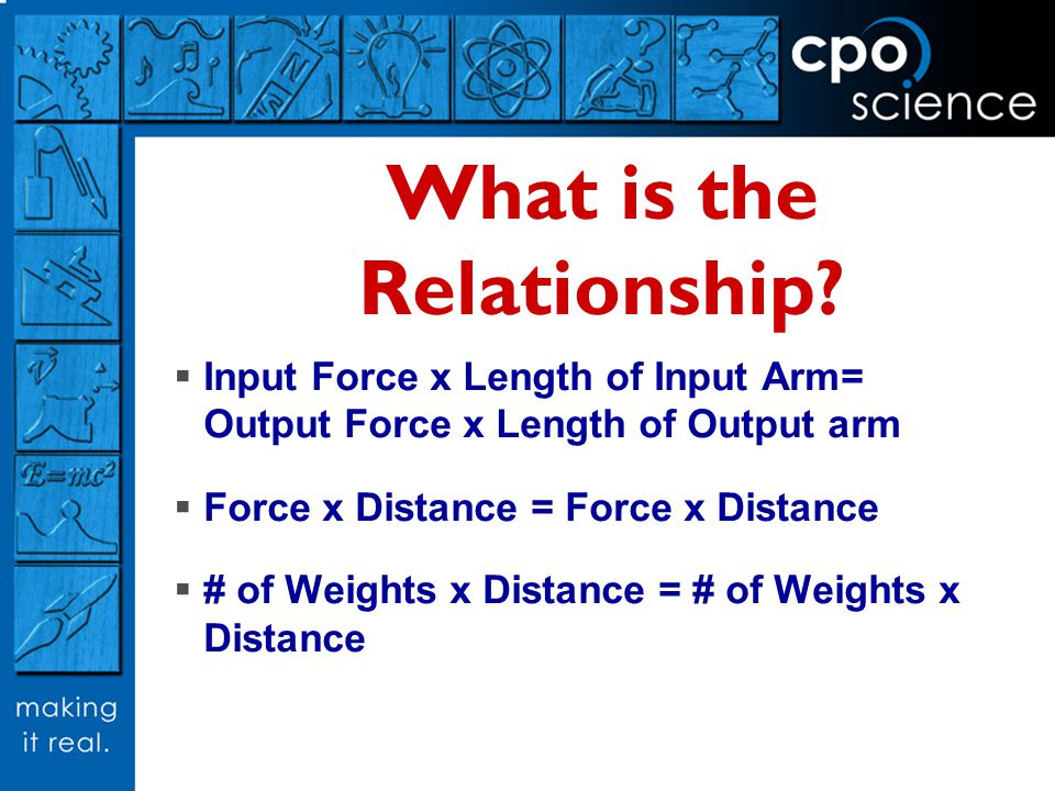 What is the Relationship?  Input Force x Length of Input Arm= Output Force x Length of Output arm  Force x Distance = Force x Distance  # of Weight