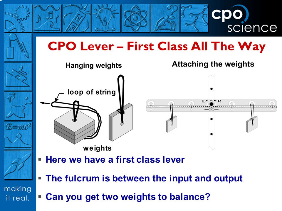 CPO Lever – First Class All The Way  Here we have a first class lever  The fulcrum is between the input and output  Can you get two weights to bala