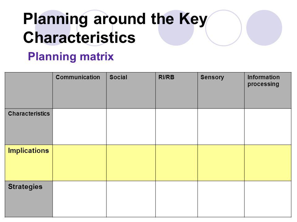 CommunicationSocialRI/RBSensoryInformation processing Characteristics Implications Strategies Planning around the Key Characteristics Planning matrix