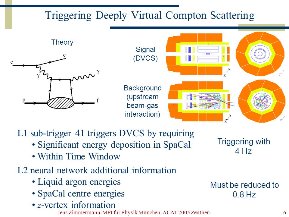 Jens Zimmermann, MPI für Physik München, ACAT 2005 Zeuthen6 Triggering Deeply Virtual Compton Scattering L1 sub-trigger 41 triggers DVCS by requiring Significant energy deposition in SpaCal Within Time Window L2 neural network additional information Liquid argon energies SpaCal centre energies z-vertex information Triggering with 4 Hz Must be reduced to 0.8 Hz Theory Signal (DVCS) Background (upstream beam-gas interaction)